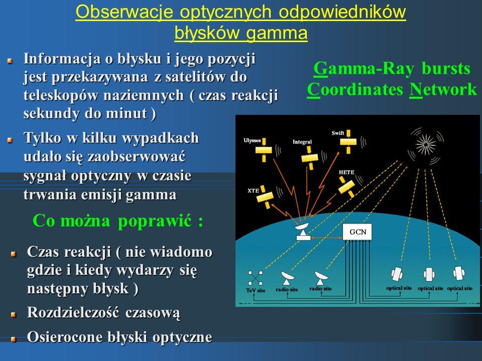 Obserwacje optycznych odpowiedników błysków gamma