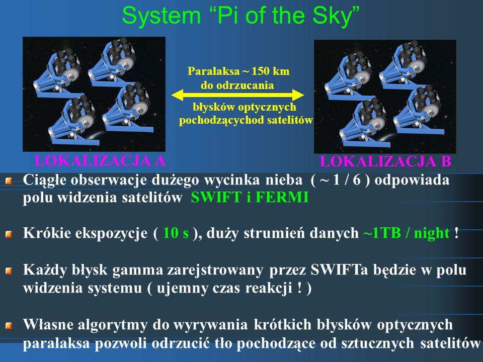 błysków optycznych pochodzącychod satelitów