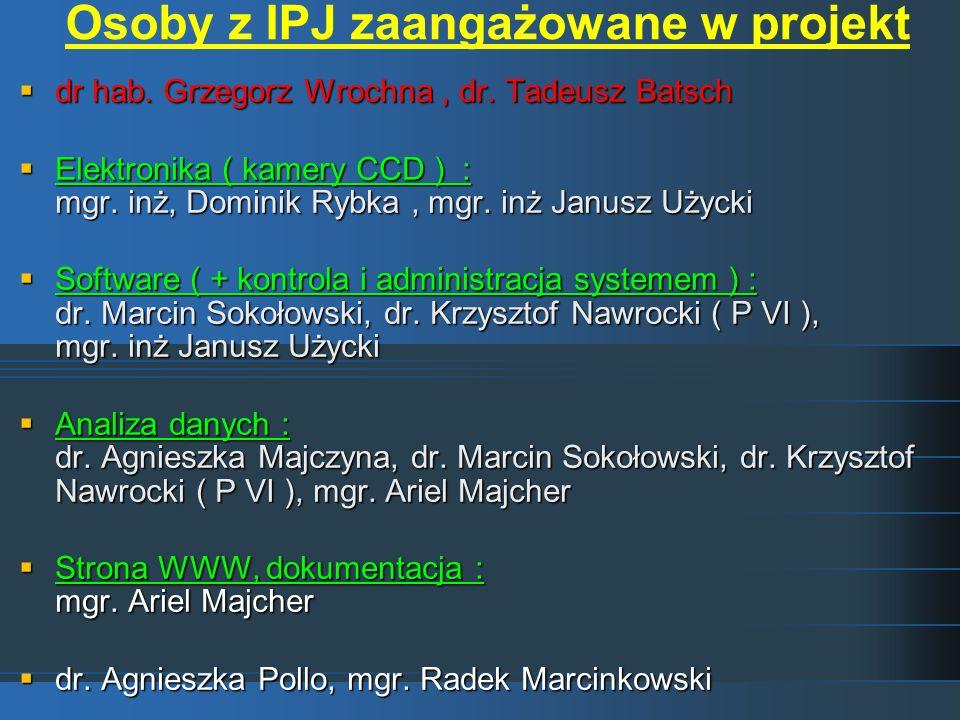 Osoby z IPJ zaangażowane w projekt