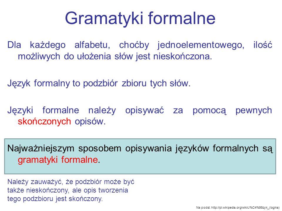 Gramatyki formalne