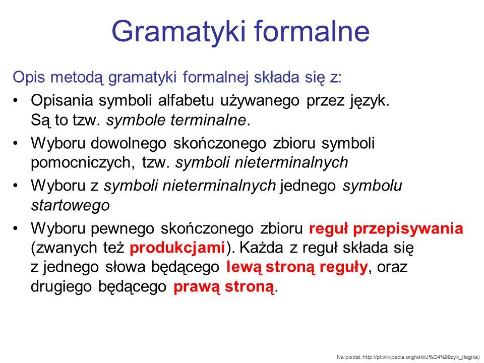 Gramatyki formalne Opis metodą gramatyki formalnej składa się z: