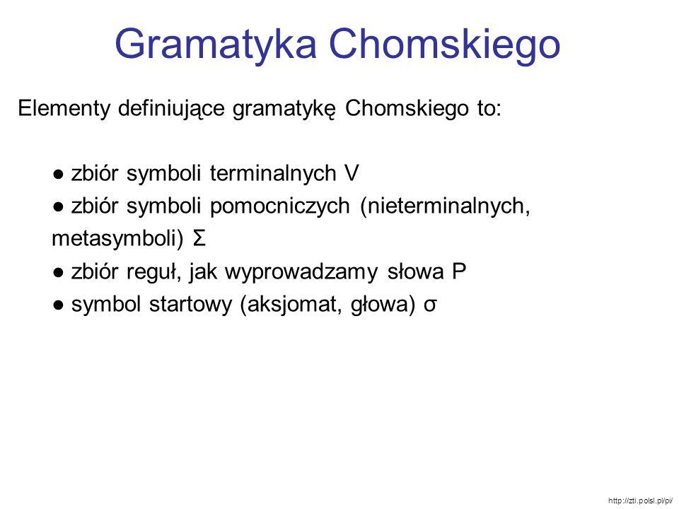 Gramatyka Chomskiego