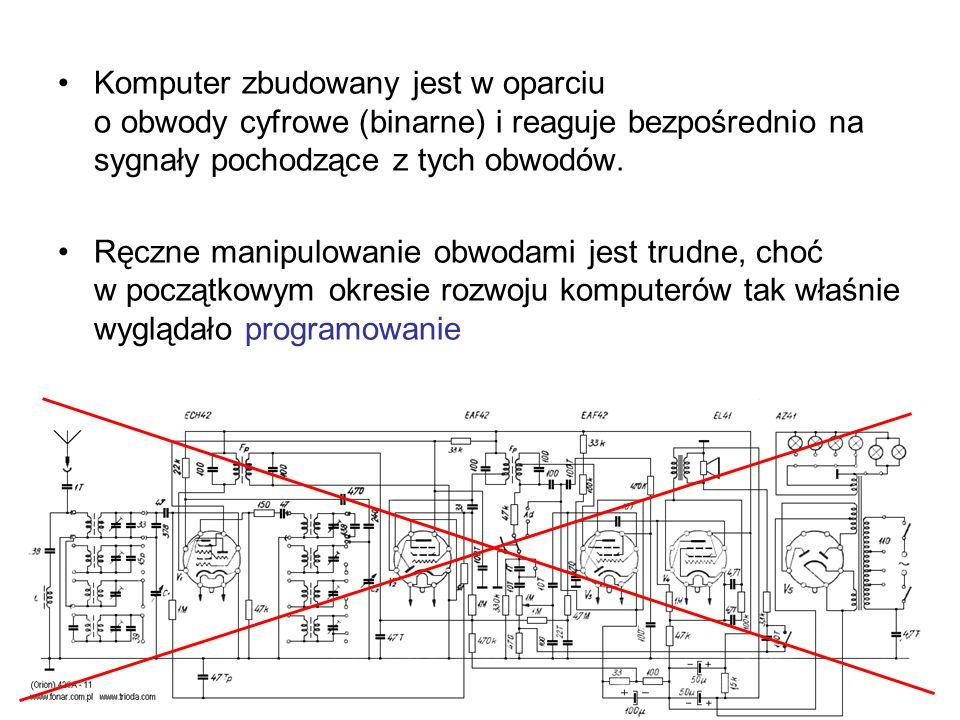 Komputer zbudowany jest w oparciu o obwody cyfrowe (binarne) i reaguje bezpośrednio na sygnały pochodzące z tych obwodów.