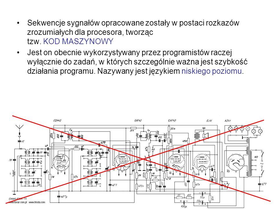 Sekwencje sygnałów opracowane zostały w postaci rozkazów zrozumiałych dla procesora, tworząc tzw. KOD MASZYNOWY