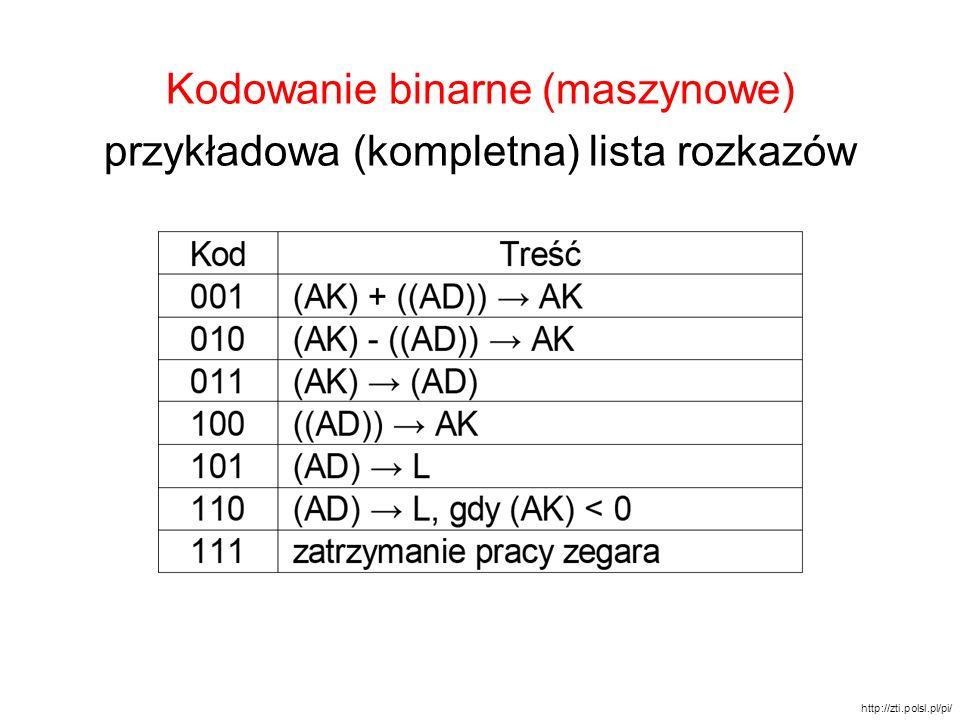 Kodowanie binarne (maszynowe) przykładowa (kompletna) lista rozkazów