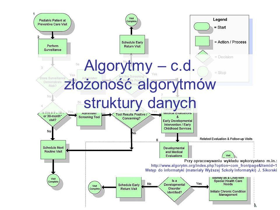 Algorytmy – c.d. złożoność algorytmów struktury danych