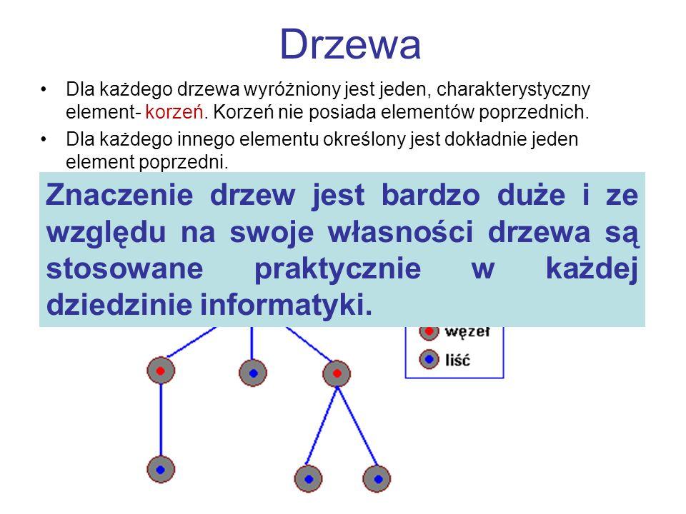 Drzewa Dla każdego drzewa wyróżniony jest jeden, charakterystyczny element- korzeń. Korzeń nie posiada elementów poprzednich.