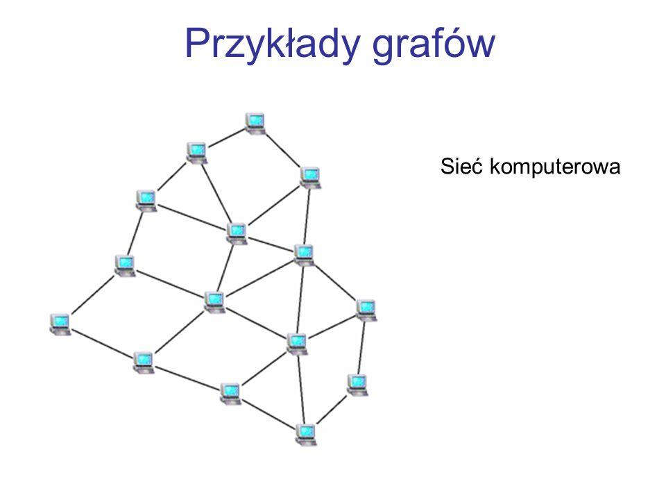 Przykłady grafów Sieć komputerowa