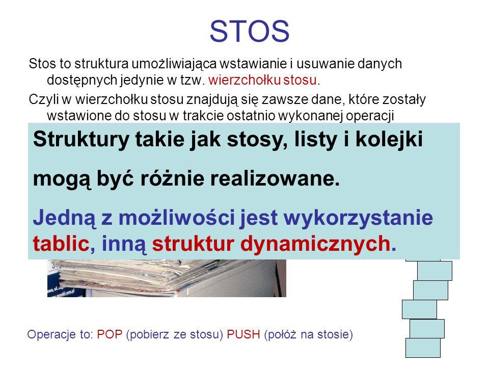 STOS Struktury takie jak stosy, listy i kolejki