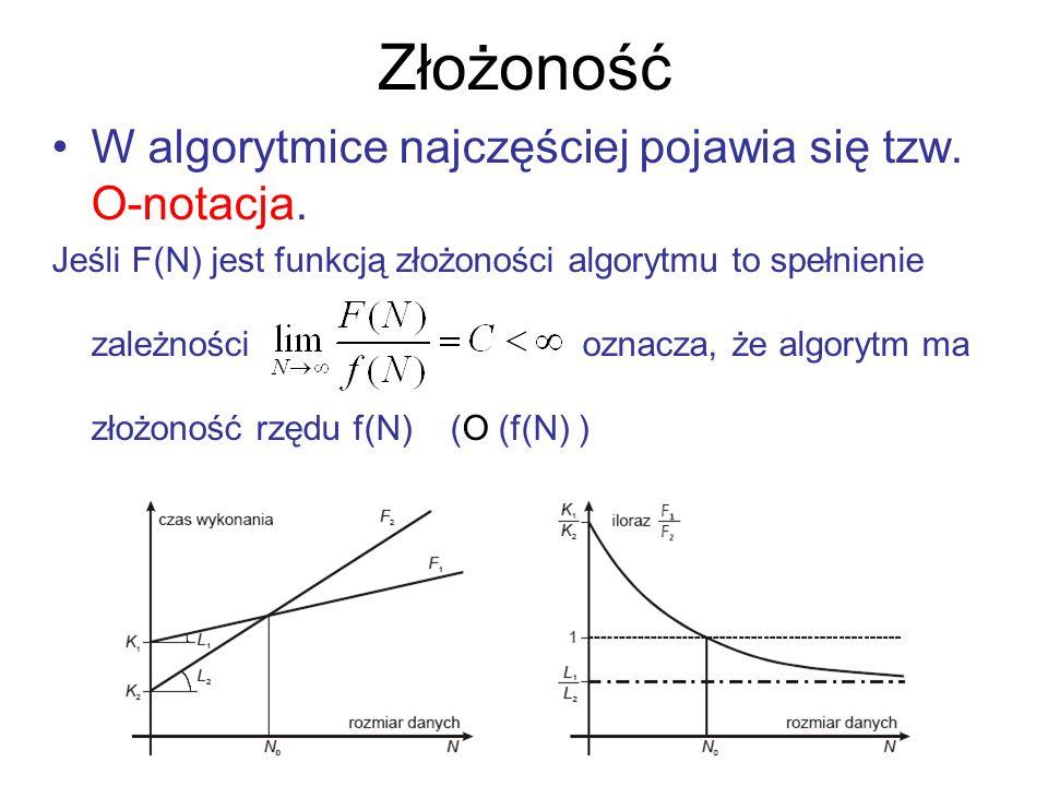 Złożoność W algorytmice najczęściej pojawia się tzw. O-notacja.