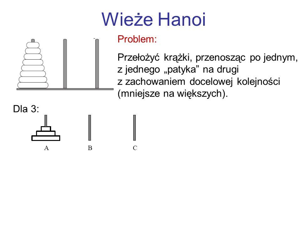 Wieże Hanoi Problem: