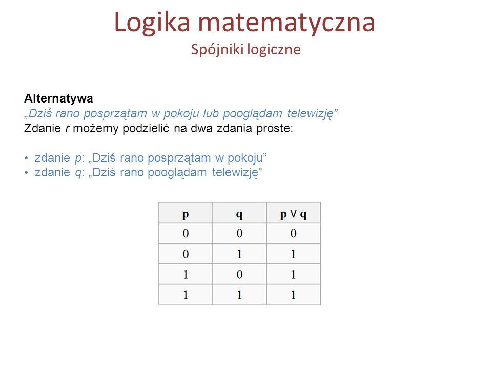 Logika matematyczna Spójniki logiczne