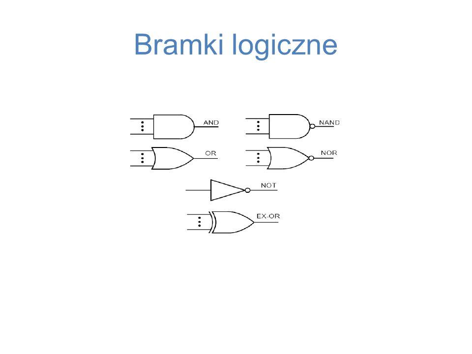 Bramki logiczne 24