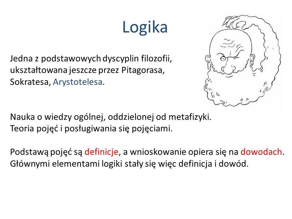 Logika Jedna z podstawowych dyscyplin filozofii, ukształtowana jeszcze przez Pitagorasa, Sokratesa, Arystotelesa.