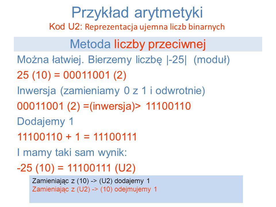 Metoda liczby przeciwnej