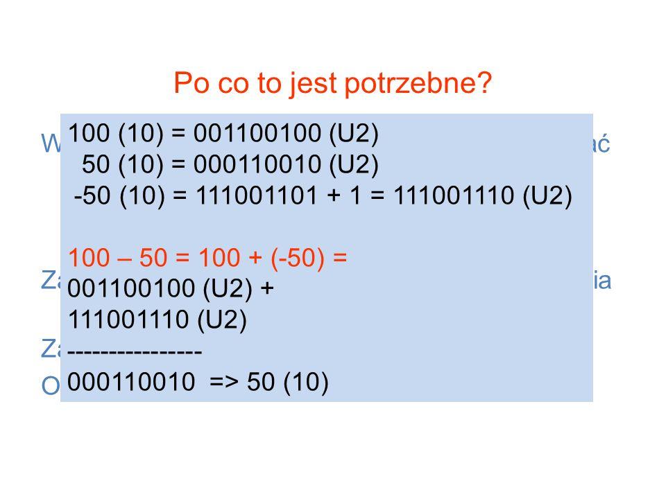 Po co to jest potrzebne 100 (10) = 001100100 (U2)