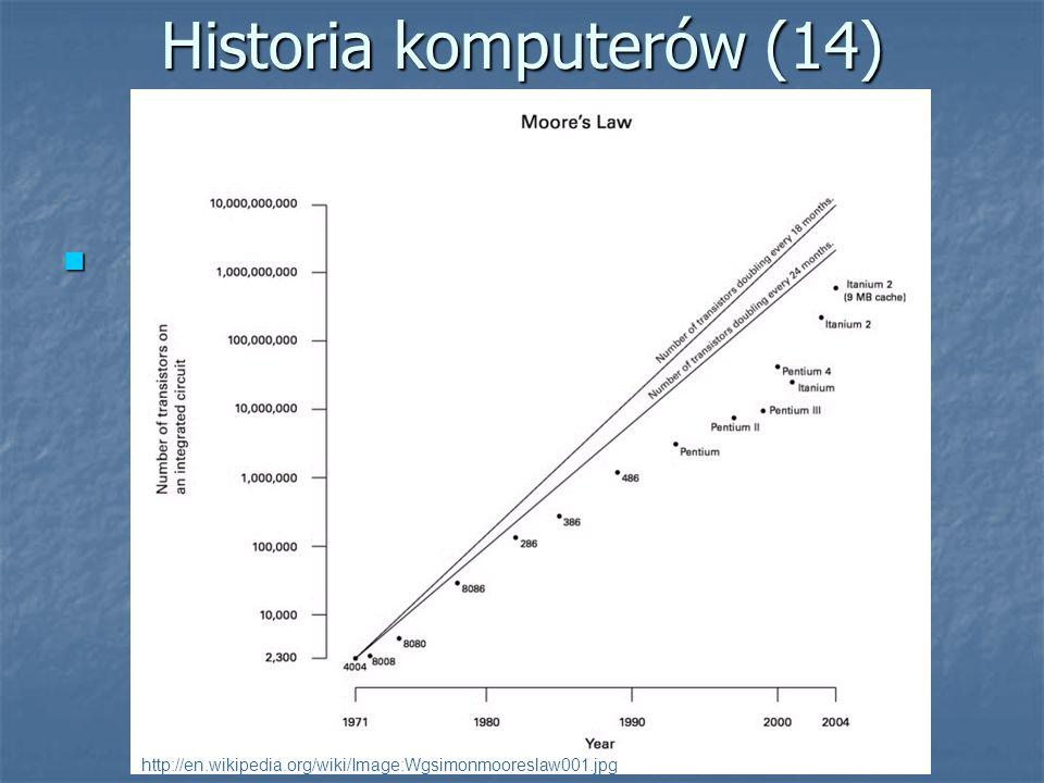 Historia komputerów (14)
