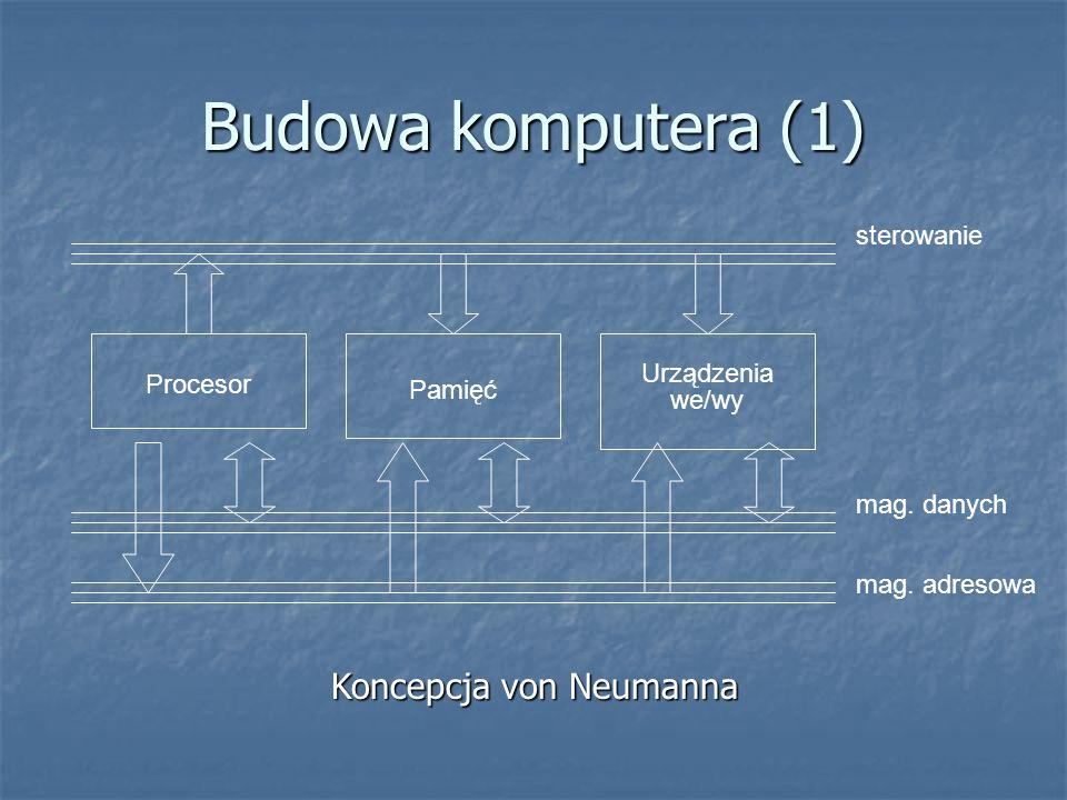 Budowa komputera (1) Koncepcja von Neumanna sterowanie