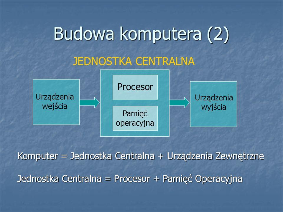 Budowa komputera (2) JEDNOSTKA CENTRALNA Procesor