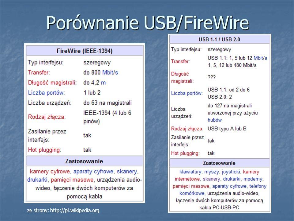 Porównanie USB/FireWire