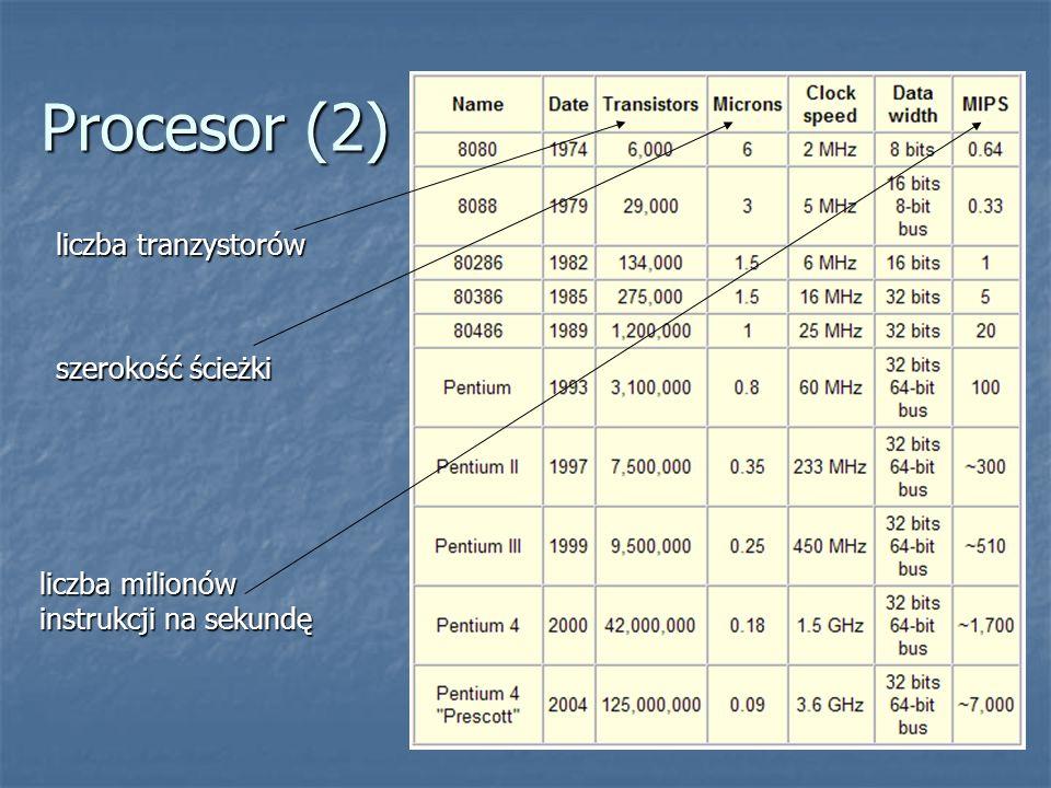 Procesor (2) liczba tranzystorów szerokość ścieżki