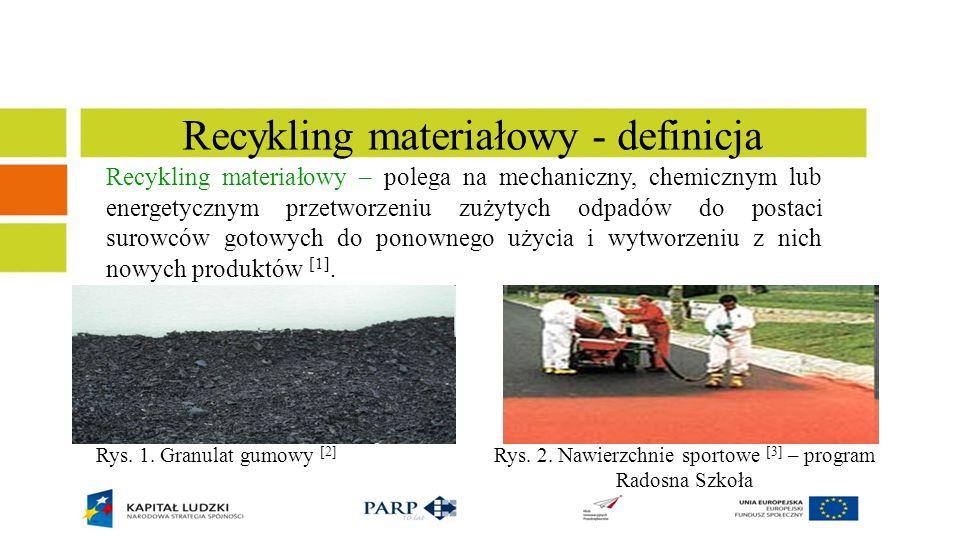 Recykling materiałowy - definicja