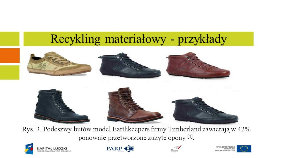 Recykling materiałowy - przykłady