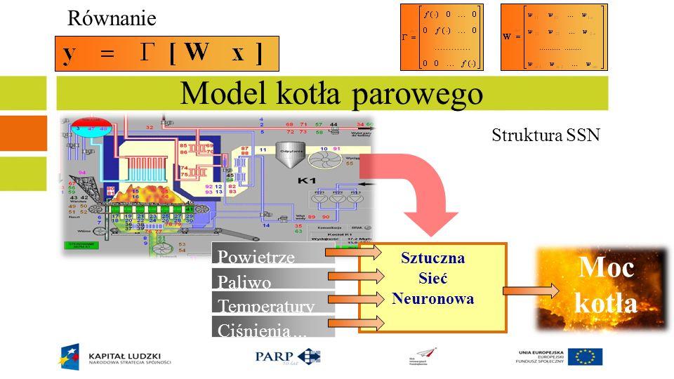 Model kotła parowego Moc kotła Równanie Struktura SSN Powietrze Paliwo