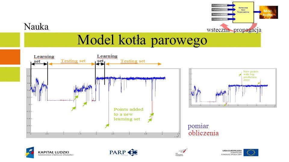 wsteczna propagacja Nauka Model kotła parowego pomiar obliczenia