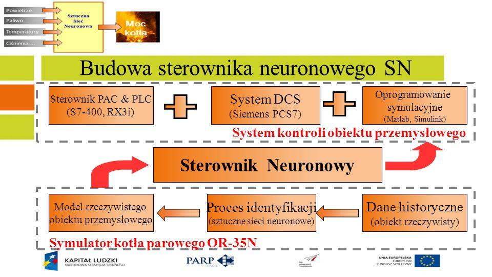 Budowa sterownika neuronowego SN