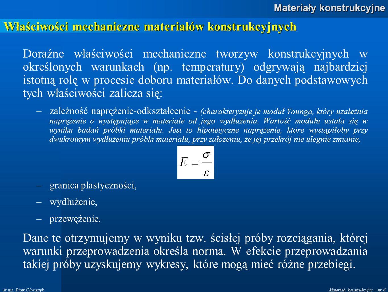 Właściwości mechaniczne materiałów konstrukcyjnych