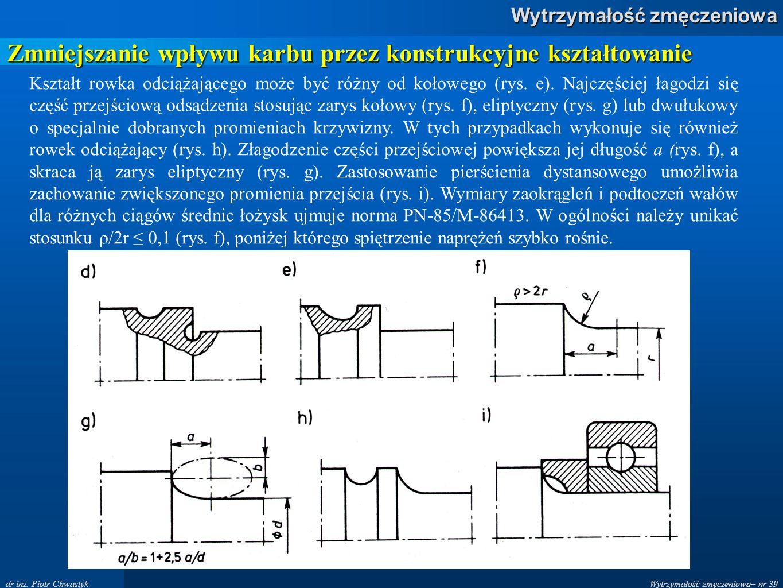 Zmniejszanie wpływu karbu przez konstrukcyjne kształtowanie