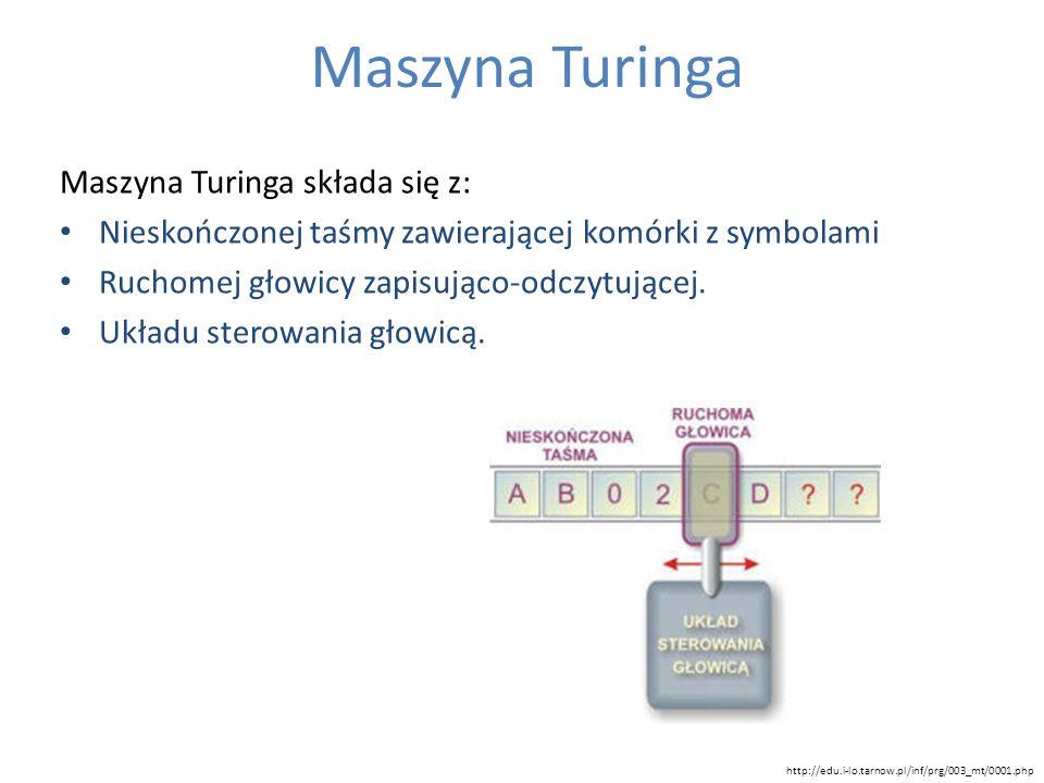 Maszyna Turinga Maszyna Turinga składa się z: