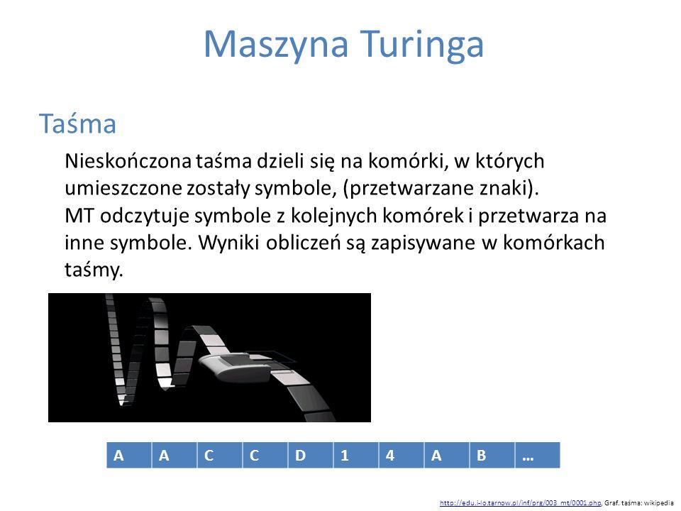 Maszyna Turinga Taśma.