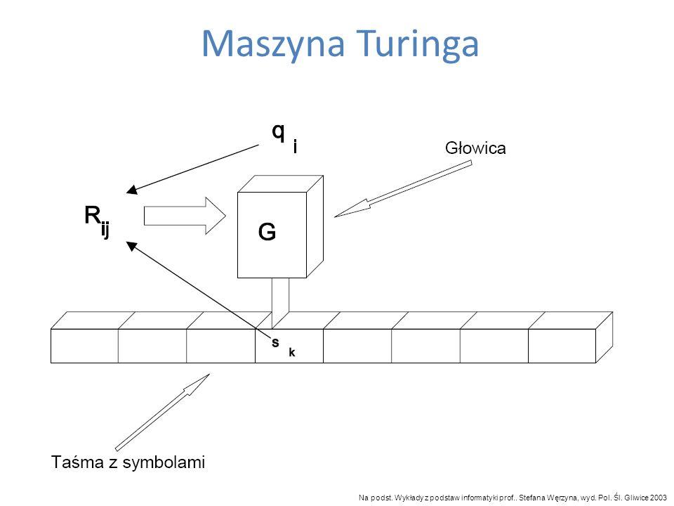 Maszyna Turinga Na podst. Wykłady z podstaw informatyki prof..