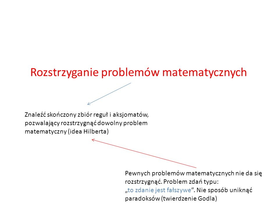 Rozstrzyganie problemów matematycznych