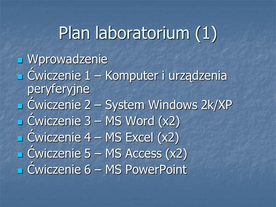 Plan laboratorium (1) Wprowadzenie