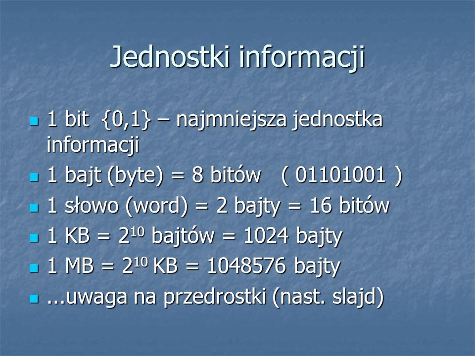 Jednostki informacji 1 bit {0,1} – najmniejsza jednostka informacji
