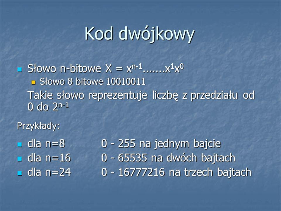 Kod dwójkowy Przykłady: Słowo n-bitowe X = xn-1.......x1x0