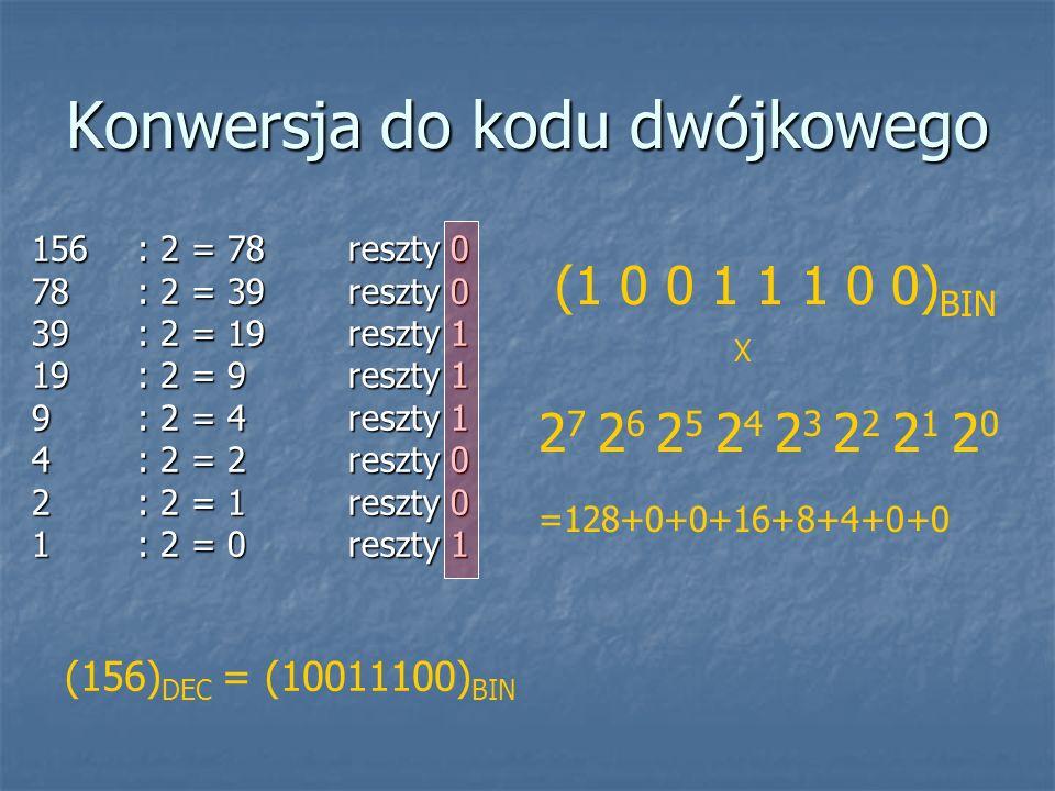 Konwersja do kodu dwójkowego