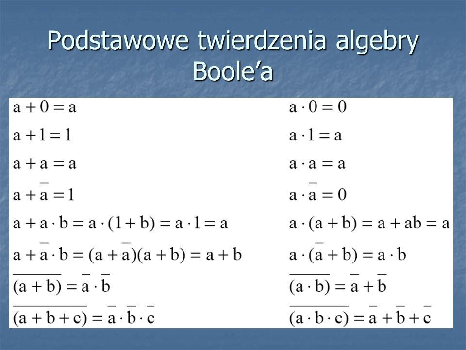 Podstawowe twierdzenia algebry Boole'a