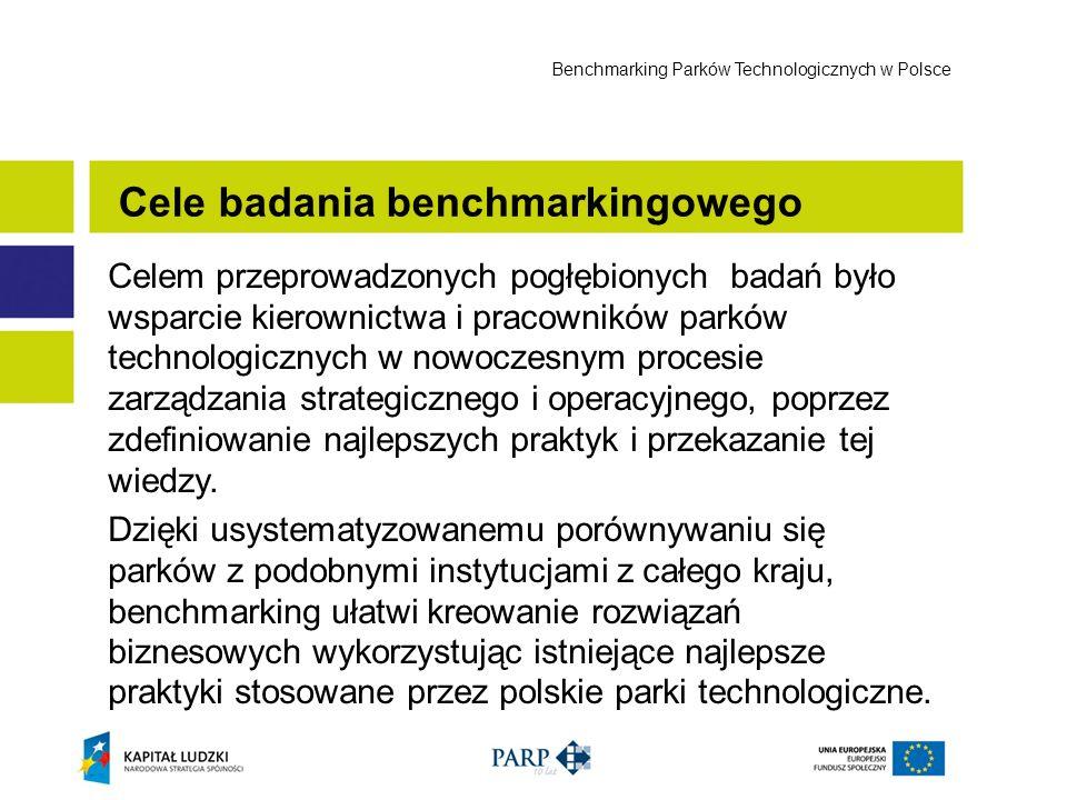 Cele badania benchmarkingowego