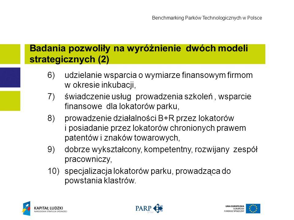 Badania pozwoliły na wyróżnienie dwóch modeli strategicznych (2)