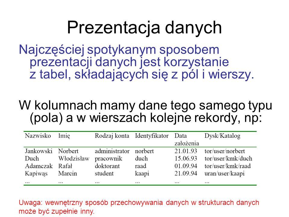 Prezentacja danych Najczęściej spotykanym sposobem prezentacji danych jest korzystanie z tabel, składających się z pól i wierszy.