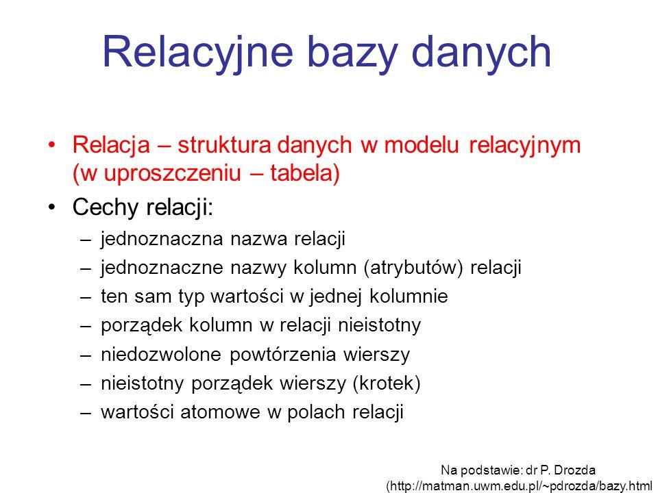 Relacyjne bazy danych Relacja – struktura danych w modelu relacyjnym (w uproszczeniu – tabela) Cechy relacji: