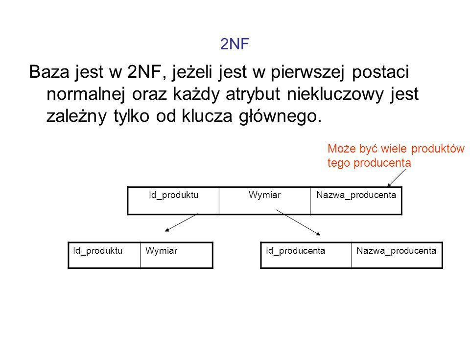 2NF Baza jest w 2NF, jeżeli jest w pierwszej postaci normalnej oraz każdy atrybut niekluczowy jest zależny tylko od klucza głównego.