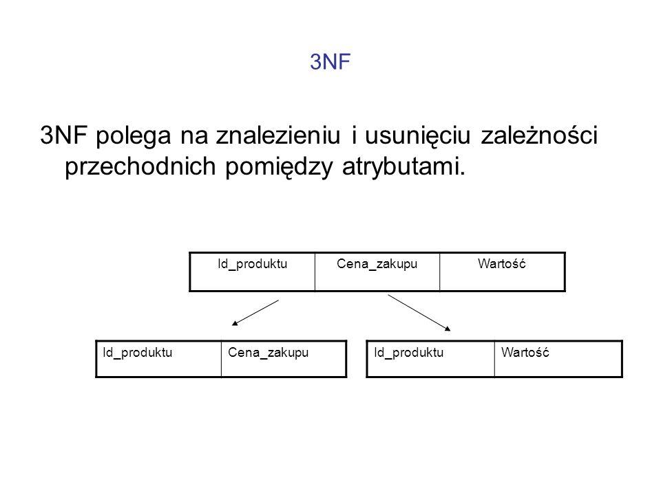 3NF 3NF polega na znalezieniu i usunięciu zależności przechodnich pomiędzy atrybutami. Id_produktu.