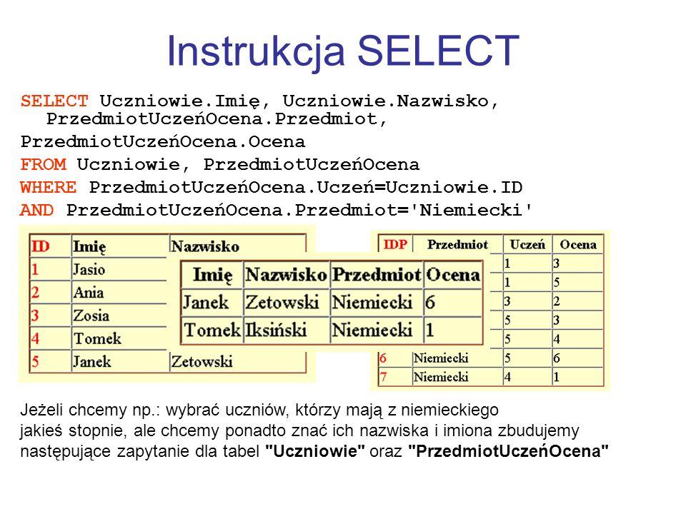 Instrukcja SELECT SELECT Uczniowie.Imię, Uczniowie.Nazwisko, PrzedmiotUczeńOcena.Przedmiot, PrzedmiotUczeńOcena.Ocena.