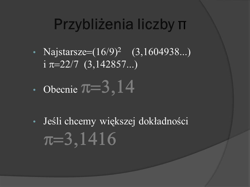 Przybliżenia liczby π Najstarsze=(16/9)2 (3,1604938...) i p=22/7 (3,142857...) Obecnie p=3,14.