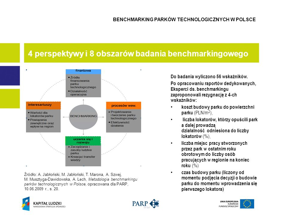 4 perspektywy i 8 obszarów badania benchmarkingowego
